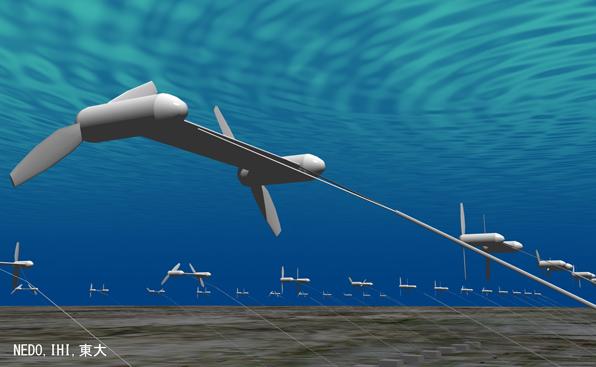 黒潮エネルギーを掴む<br>水中浮遊式海流発電