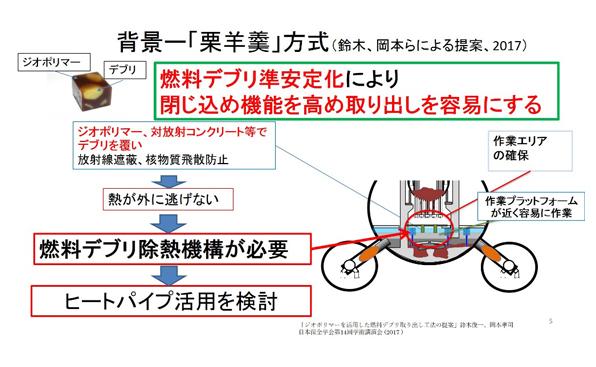 福島第一原子力発電所の<br>廃炉研究